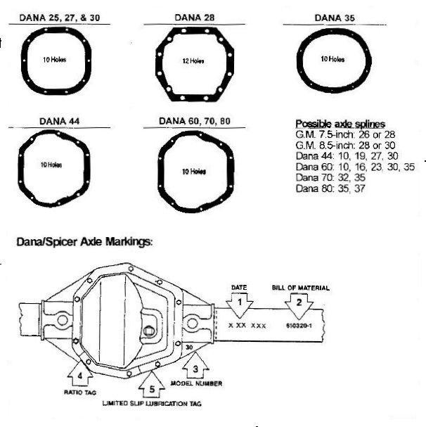Vacuum Diagram 5051 likewise Wiring Diagram For 1991 Jeep Cherokee as well salixonline co uk rads storage2a as well Gthawkdelcosi as well Clutches etc. on amc 304 jeep engine diagram